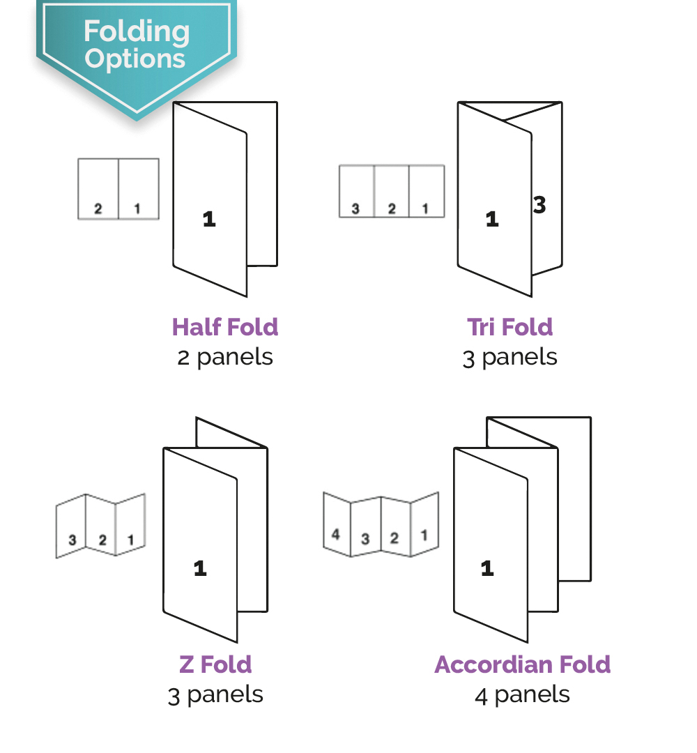 Explore folding options to make your information stand out!